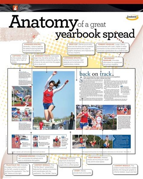 teaching yearbook layout design 677 best yearbook sponsor images on pinterest yearbook