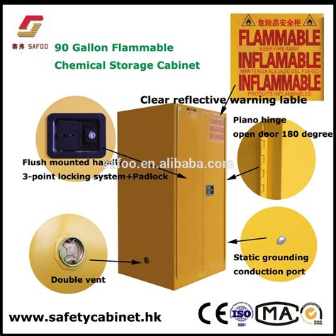 flammable home flammable venting furniture design style