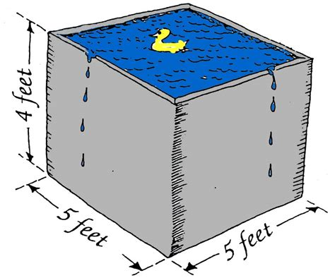 how much is 3000 square feet convert gallons of water to cubic feet