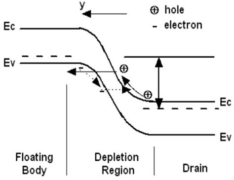 tunnel diode mechanism tunnel diode band structure 28 images a high bandgap tunnel junction for high solar