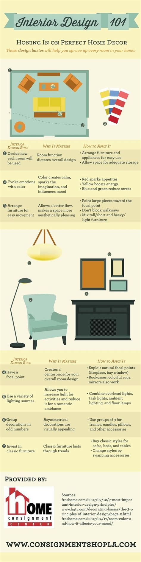learn interior design basics best 25 remind 101 ideas on pinterest curriculum night