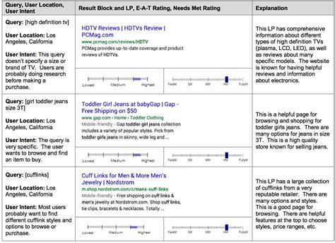 the ultimate google algorithm cheat sheet linkedin the ultimate cheat sheet visual guide