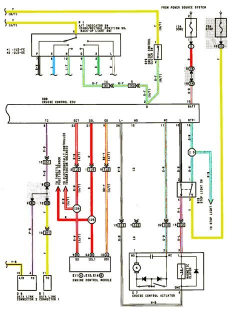 ecu check engine light sc300 engine diagram supra engine diagram wiring diagram