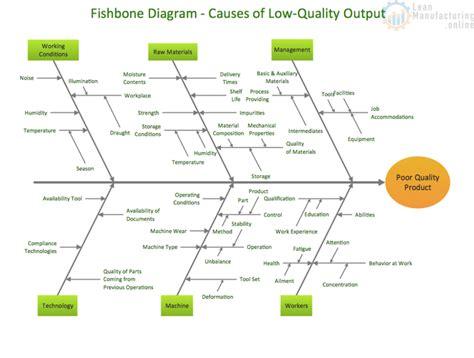 wiring diagram powerpoint k grayengineeringeducation