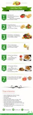 gm diet plan for weight loss general motors diet chart 7 days menu