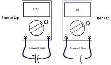 how to discharge a capacitor before testing capacitors bmet wiki