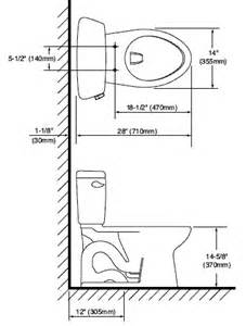 In Wall Toilet Tank Distance Of Toilet Tank From The Wall Terry Love