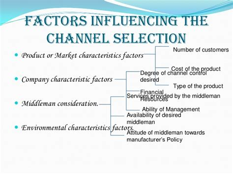Channel Selection Channels Of Distribution