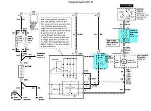vehicle fuse box diagram 2000 ford expedition autos weblog