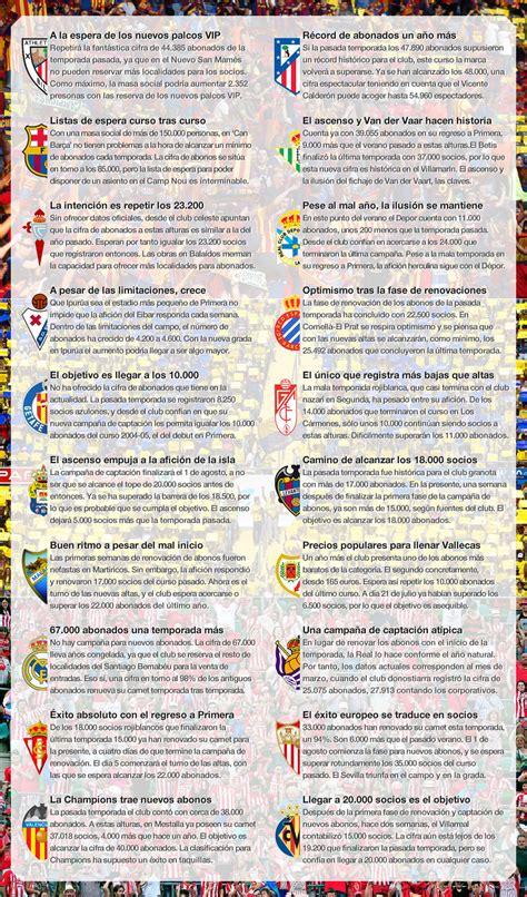 fiebre en las gradas 8433974777 liga bbva primera divisi 243 n fiebre en las gradas marca com