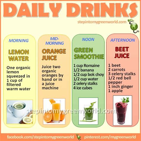 How Often Should U Drink Detox Water by 1000 Images About Detox Drinks On Fresh