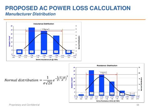 inductor ac loss inductor loss calculator 28 images study of ac power loss of high frequency gapped inductors