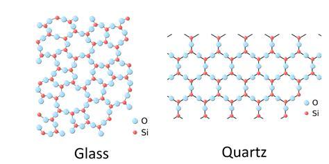 Gamis Set Azzahra Ori Qiara properties of solids chemistry visionlearning