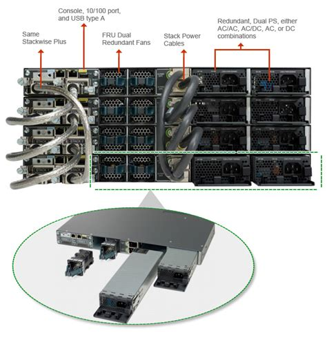 What Is L Stack diagram specs optional modules power supplies for cisco catalyst 3750x 48p s switch