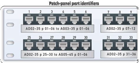 patch panel documentation template patch panel diagram template downloadsjoint