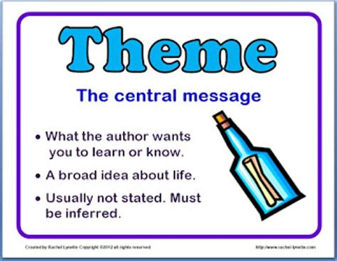 theme language definition classroom freebies teaching literary theme poster and