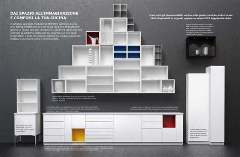 disegna la tua cucina 187 disegna la tua cucina ispirazioni design dell
