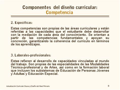 Diseño Curricular Dominicano Y Sus Caracteristicas Actualizaci 243 N Curricular Bases Y Dise 241 O Nivel Primario Monografias