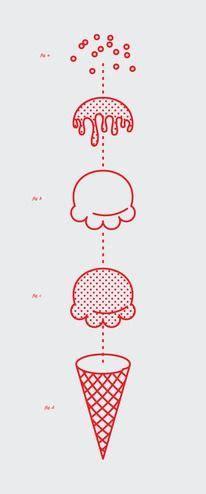 designspiration que es 64 mejores im 225 genes sobre food illustration en pinterest