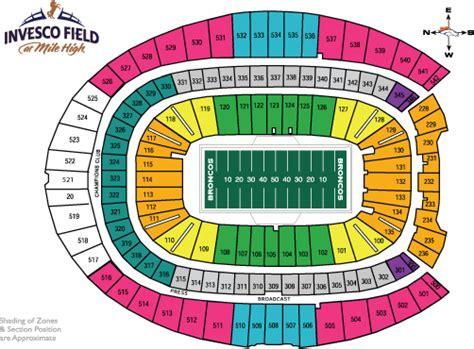 denver broncos stadium seating chart broncos seating chart denver broncos season tickets