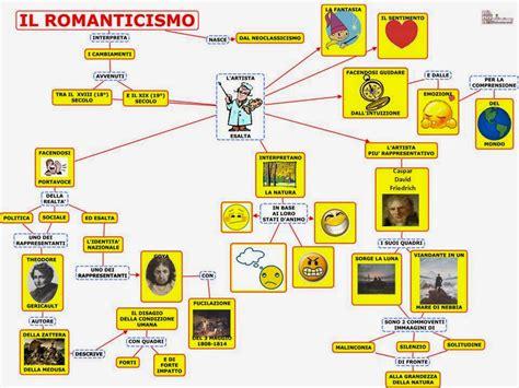 temi illuminismo storia dell arte mappa concettuale romanticismo