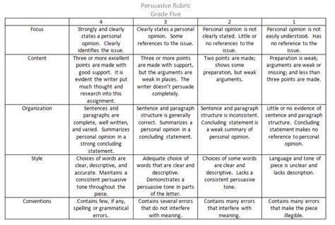 sle persuasive essay 5th grade 5th grade narrative writing graphic organizer persuasive