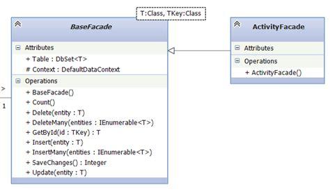 visual studio uml class diagram visual studio uml class diagram modeling of generic