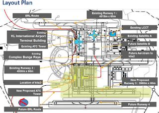 airport layout plan exle about airport planning kuala lumpur international airport