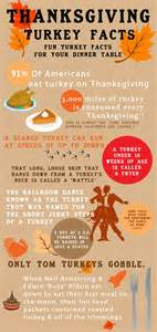 funny facts about thanksgiving pinterest the world s catalog of ideas