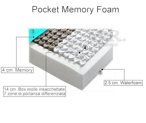 materasso molle insacchettate e memory foam materasso molle insacchettate pocket memory foam m r