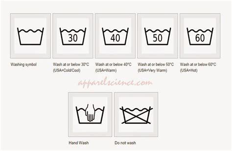 Consumer Care Symbols