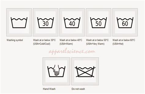 Image Amazing White Airbag Instruction Label Care Labelslaundry