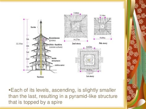 Wide Floor Plans japanese pagoda