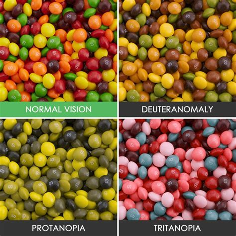 deutan color blindness this is what the world looks like through the of