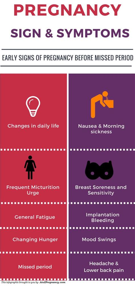 is a light period a sign of pregnancy late pregnancy symptoms before missed period johny fit