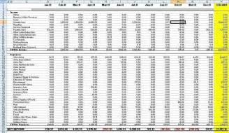 Income Expenditure Spreadsheet Template by Income And Expenses Spreadsheet Excel Template
