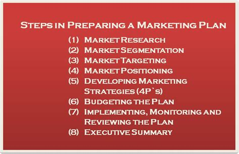 how to create a marketing plan 8 steps overview preparing a marketing plan entrepreneurship notes bba