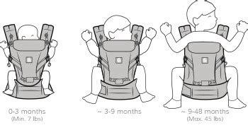 ergobaby neugeborenen einsatz bis wann adapt babytrage passt sich an jedes baby an einfach