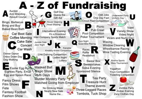 fundraiser ideas fundraising ideas a to z do it and how