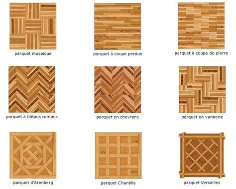 wood pattern names lames de terrasse en bois et dalles id 233 es sur les motifs d 233 co