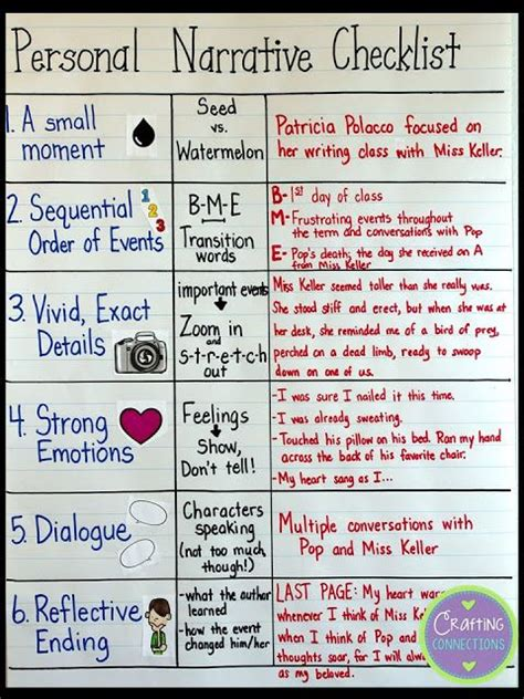 difference between biography and autobiography ks2 1255 best writing ideas and projects images on pinterest