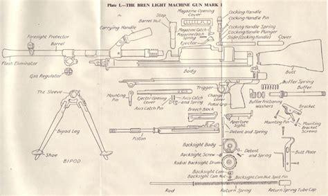 speed boat diagram vs boat wiring diagrams speed boat diagram wiring diagram