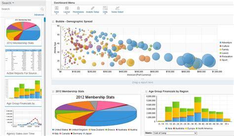 business dashboards google search dashboard ideas