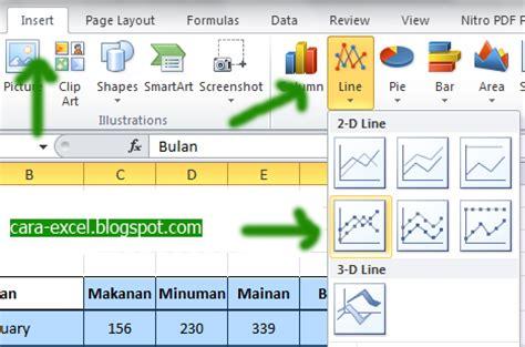 cara membuat grafik di excel secara otomatis cara membuat grafik di excel mudah cara excel