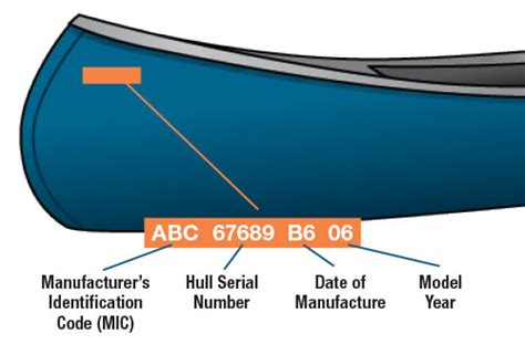 boat hull id hull identification number us boat ed
