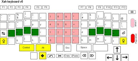 keyboard layout optimization xah keyboard