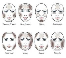 hair for diffrent head which hair cuts suit for your face shape skinsecrets