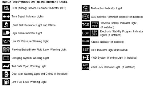 hyundai accent warning lights new holland warning light symbols