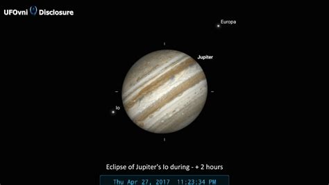 best telescopes for beginners best telescopes for beginners jupiter and io eclipse