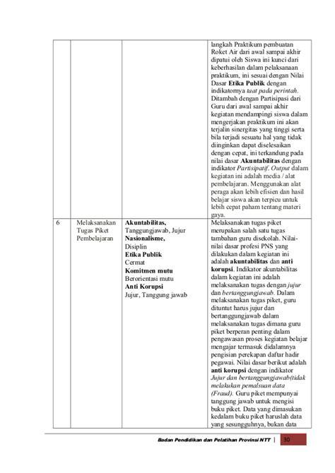 langkah membuat laporan praktikum isi laporan aktualisasi nilai nilai dasar pns